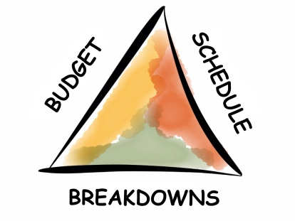 budget schedule breakdown