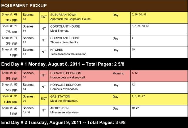 screenplay schedule